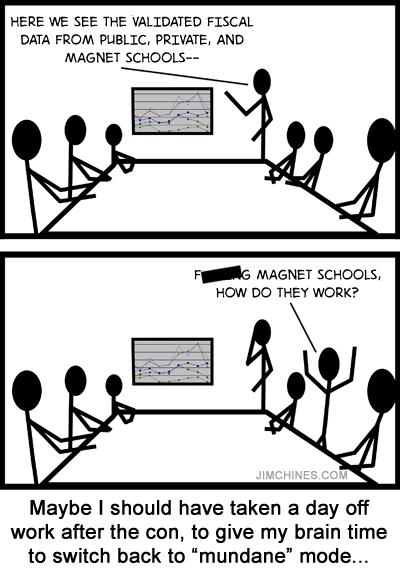 Magnet-Schools