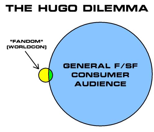 hugo_dilemma